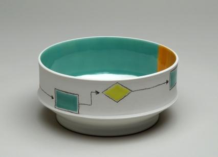 A.Bowl